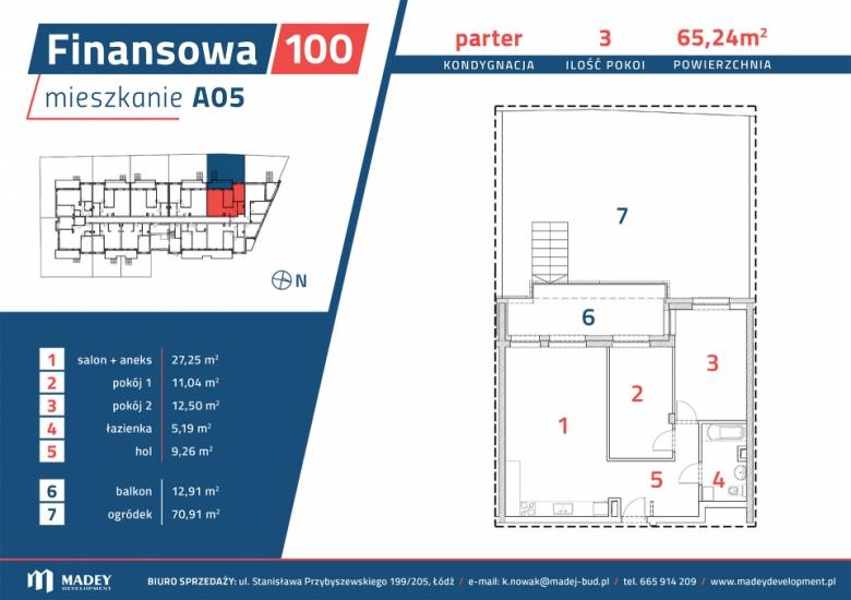 Mieszkania A05